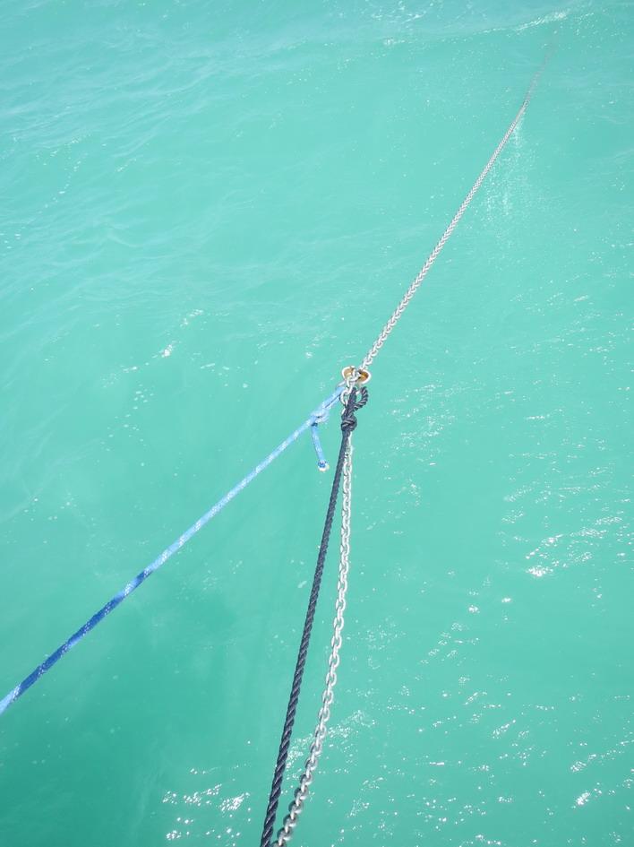 28. Sous l'effet du vent, l'ancre tire presque à l'horizontale
